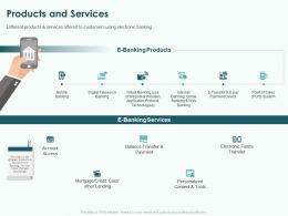 Products And Services Ppt Powerpoint Presentation Infographics Inspiration