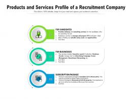 Products And Services Profile Of A Recruitment Company