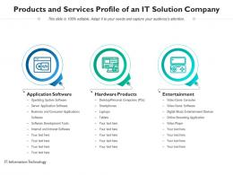 Products And Services Profile Of An IT Solution Company