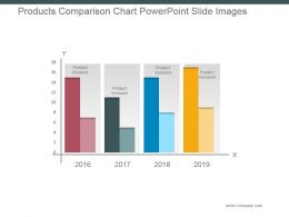 Products Comparison Chart Powerpoint Slide Images