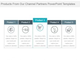 Products From Our Channel Partners Powerpoint Templates