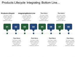 Products Lifecycle Integrating Bottom Line Corporate Risk Management