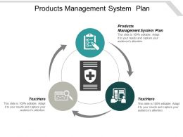 Products Management System Plan Ppt Powerpoint Presentation Styles Design Templates Cpb