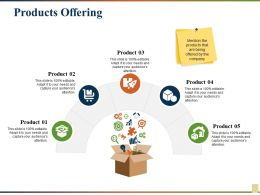 Products Offering Ppt Gallery Infographic Template