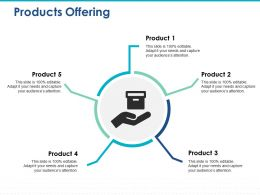Products Offering Ppt Styles Designs Download