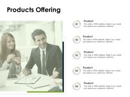Products Offering Teamwork Ppt Powerpoint Presentation Ideas Professional