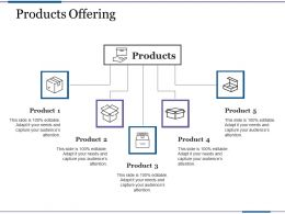 Products Offering With Five Icons Profit Based Sales Targets
