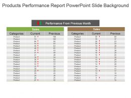 Products Performance Report Powerpoint Slide Background