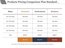 Products Pricing Comparison Plan Standard Professional Business