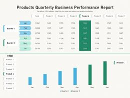 Products Quarterly Business Performance Report