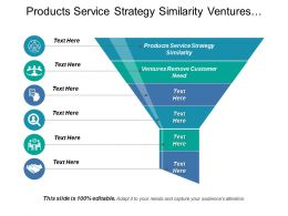 Products Service Strategy Similarity Ventures Remove Customer Need