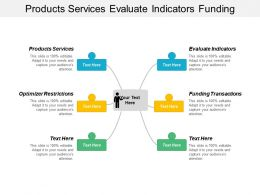 Products Services Evaluate Indicators Funding Transactions Optimizer Restrictions Cpb