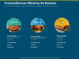 Products Services Offered By The Business Investment Pitch Raise Funding Series B Venture Round Ppt Grid