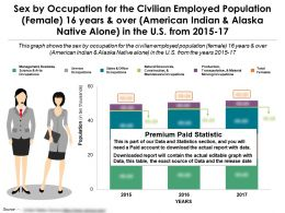 profession_for_employed_female_by_sex_16_years_over_american_indian_alaska_native_alone_in_us_2015-17_Slide01