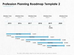 Profession Planning Roadmap 2015 To 2020 Ppt Powerpoint Presentation Layouts