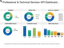 Professional And Technical Services Kpi Dashboard Showing Department Sales