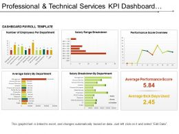 Professional And Technical Services Kpi Dashboard Showing Payroll Services