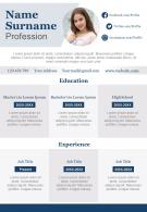 Professional Curriculum Vitae Sample Design To Introduce Yourself