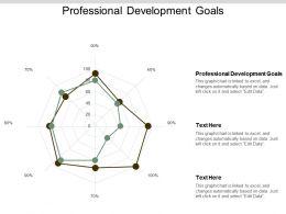 Professional Development Goals Ppt Powerpoint Presentation Show Rules Cpb