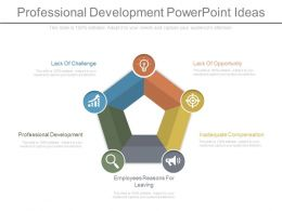 Professional Development Powerpoint Ideas