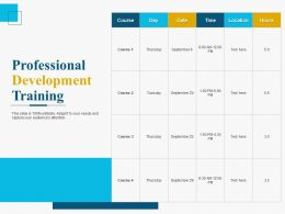 Professional Development Training Ppt Powerpoint Presentation Model Objects