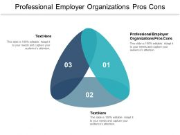 Professional Employer Organizations Pros Cons Ppt Powerpoint Presentation Summary Cpb