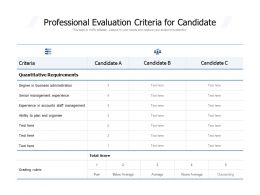 Professional Evaluation Criteria For Candidate