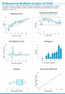Professional Multiple Graphs Of Stata Presentation Report Infographic PPT PDF Document