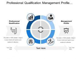 Professional Qualification Management Profile Personal Value Key Implementers