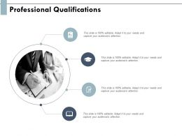 Professional Qualifications Agenda Checklist Ppt Powerpoint Presentation Slides Visuals