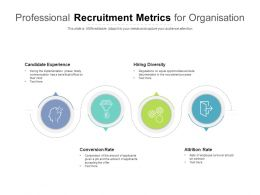 Professional Recruitment Metrics For Organisation