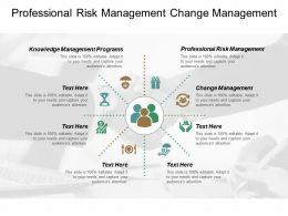 Professional Risk Management Change Management Knowledge Management Programs Cpb