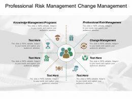 Professional Risk Management Change Management Knowledge Management Programs Cpb