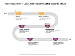 Professional Service Consultant Career Path Half Yearly Roadmap