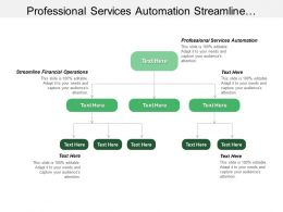 Professional Services Automation Streamline Financial Operations Research Development