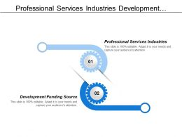 Professional Services Industries Development Funding Source Resource Allocation