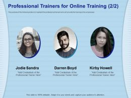 Professional Trainers For Online Training Darren Ppt Powerpoint Presentation Gallery Rules