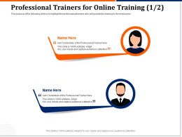 Professional Trainers For Online Training R141 Ppt Powerpoint Gallery Ideas