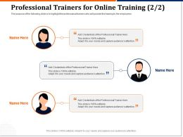 Professional Trainers For Online Training R142 Ppt Powerpoint Presentation Icon