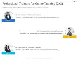 Professional Trainers For Online Training Team Ppt Powerpoint Presentation Professional