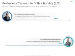 Professional Trainers For Online Training Teamwork Ppt Powerpoint Presentation Example 2015