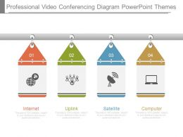 Professional Video Conferencing Diagram Powerpoint Themes