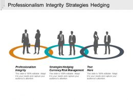 Professionalism Integrity Strategies Hedging Currency Risk Management Cpb