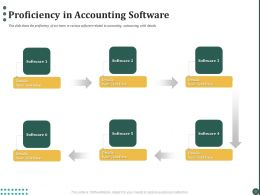 Proficiency In Accounting Software Ppt Powerpoint Presentation Portfolio Brochure
