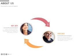 Profile Change For Company About Us Powerpoint Slides