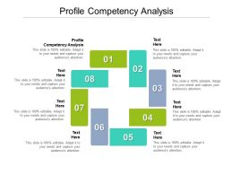 Profile Competency Analysis Ppt Powerpoint Presentation Show Example File Cpb