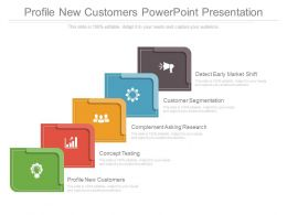 Profile New Customers Powerpoint Presentation