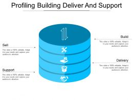 Profiling Building Deliver And Support