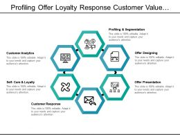 Profiling Offer Loyalty Response Customer Value Management Design With Icons