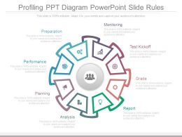 Profiling Ppt Diagram Powerpoint Slide Rules